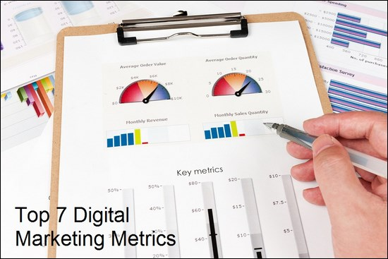 Digital Marketing Metrics
