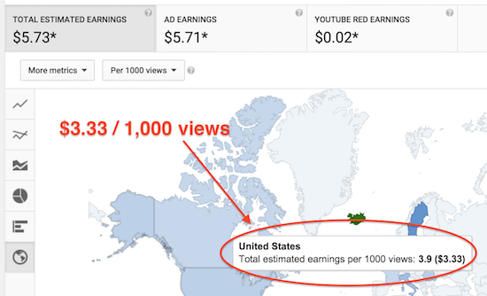 usa youtube earnings per 1000