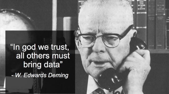 the life and achievements of william edwards deming Transformational leadership examples in business publishing icons joseph pulitzer and william randolph hearst represent william edwards deming.