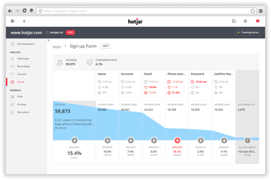 hotjar analytics
