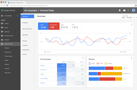 new google adwords layout to be rolled out in 2016 2017