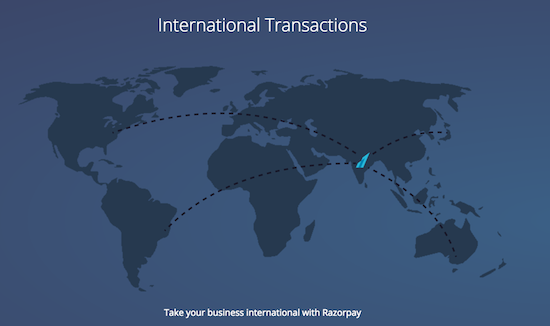 rzp international payments