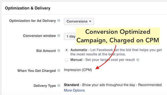 Why Does Your Facebook Ad Cost Increase Over Time?