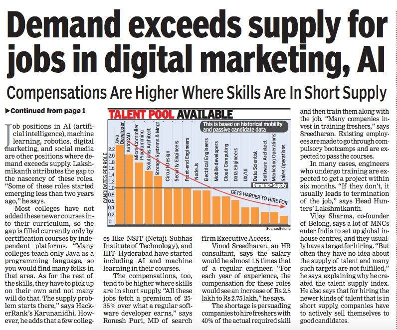 Do Digital Marketing Jobs Pay More Salary? Data Says Yes